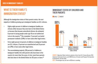 7 من أكبر التحديات التي يواجهها المهاجرون واللاجئون في الولايات المتحدة